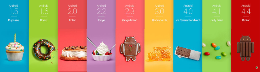 Android-OS-Versions-e1451233921296